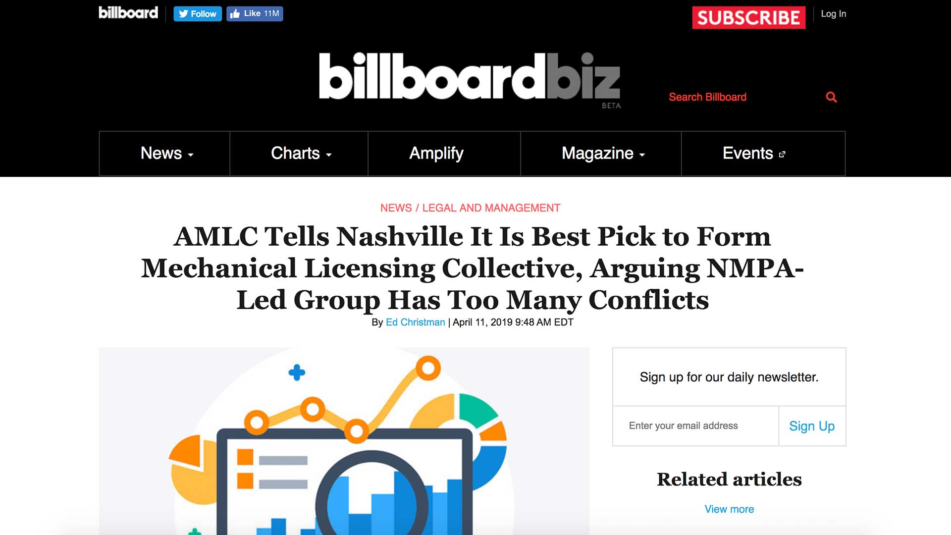 Fairness Rocks News AMLC Tells Nashville It Is Best Pick to Form Mechanical Licensing Collective, Arguing NMPA-Led Group Has Too Many Conflicts