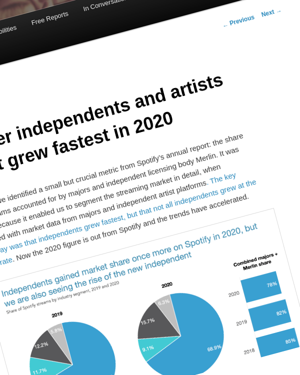 Fairness Rocks News Smaller independents and artists direct grew fastest in 2020