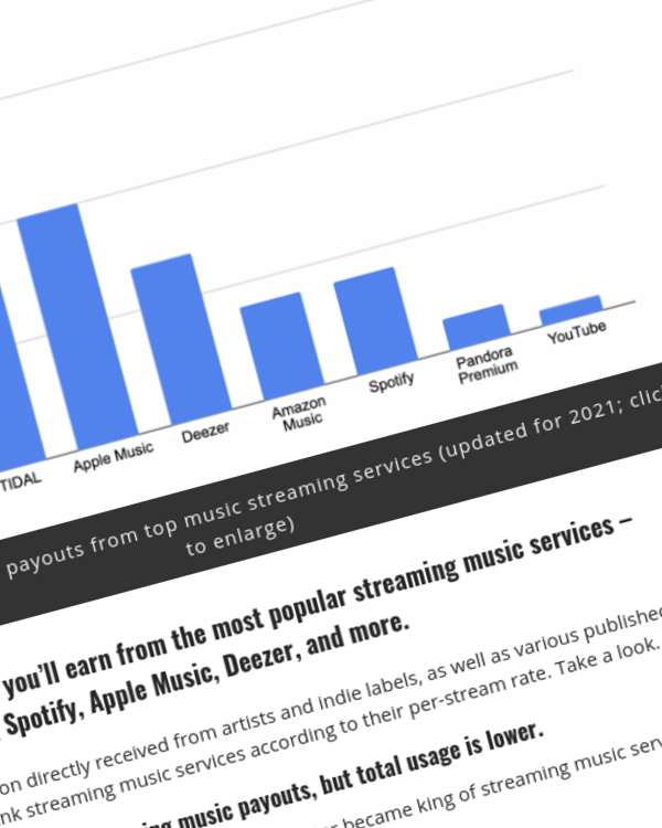 Fairness Rocks News What Streaming Music Services Pay (Updated for 2021)